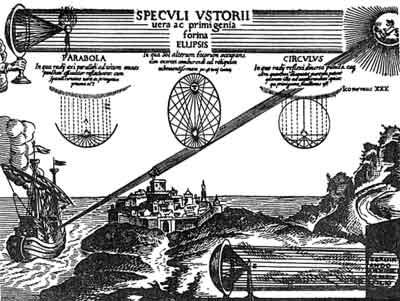 изобретения Архимеда фото